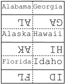 Us States And Abbreviations Flash Cards