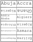 African Counties And Cities Flash Cards