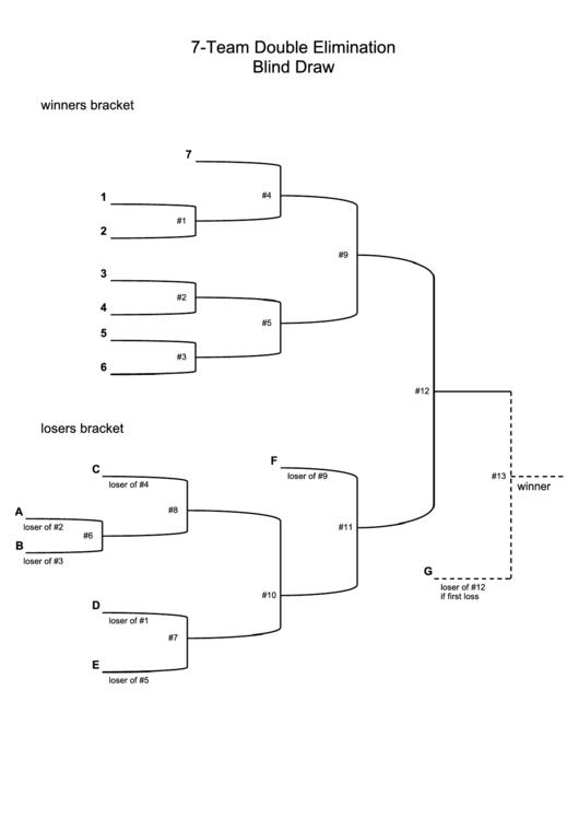 7-team double elimination bracket template