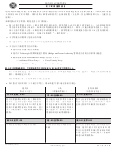 Form Mv-500h - Important Information About Learner's Permits (chinese)