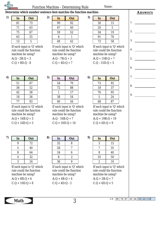 Function Machine Determining Rule Worksheet Template With Answer