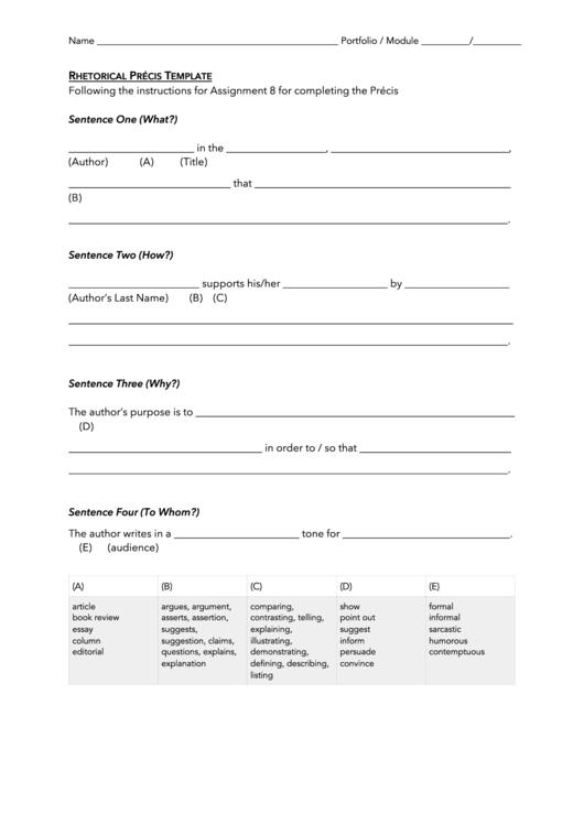 Rhetorical Precis Template Printable Pdf Download