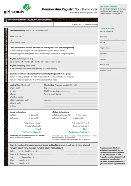 Membership Registration Summary Fillable - Girl Scouts - 2018