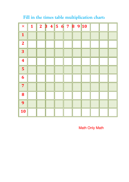 Blank Multiplication Chart Printable pdf