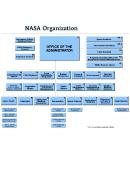 Nasa Organization Structure