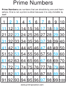 Prime And Composite Numbers 1-100 Chart