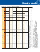 Reading Levels Correlation Chart