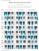 Piano Chords Inversions Chart Set