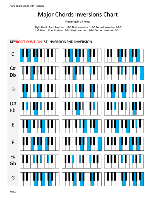 Piano Chords Inversions Chart Set printable pdf download
