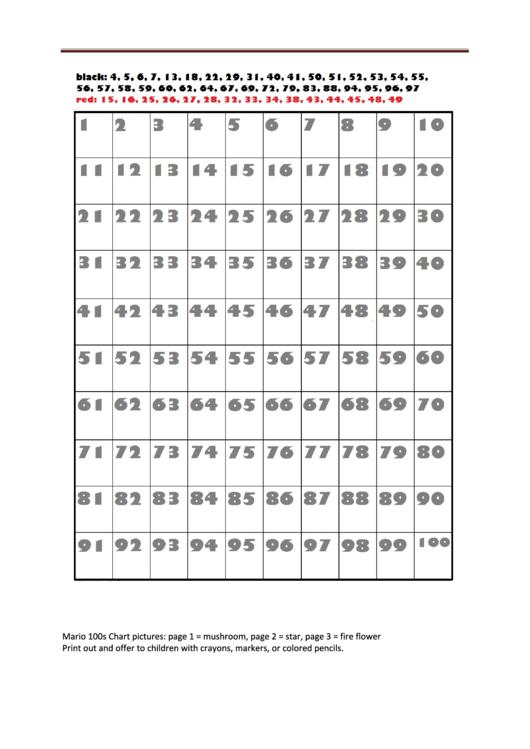 1 100 Number Chart Printable Pdf Download