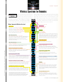 Wireless Spectrum For Dummies Cheat Sheet