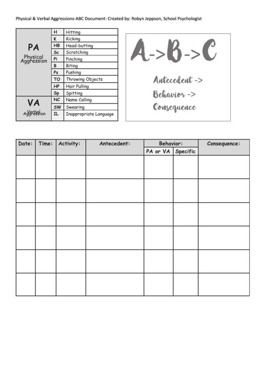 Physical And Verbal Aggression Behavior Chart Printable pdf