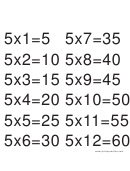 Multiplication Chart 5 X 12