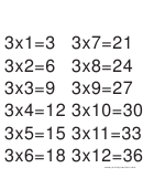 Multiplication Chart 3 X 12