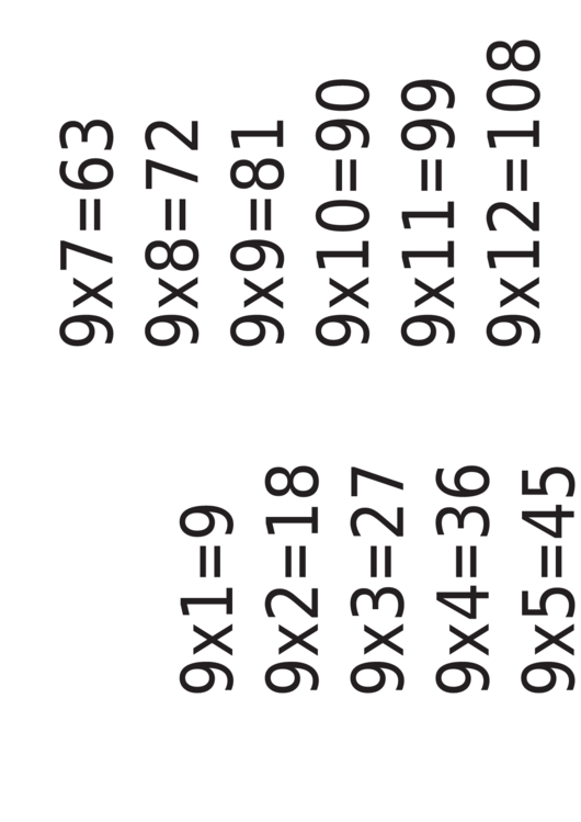 Multiplication Chart 9 X 12 Printable pdf