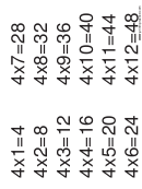 Multiplication Chart 4 X 12