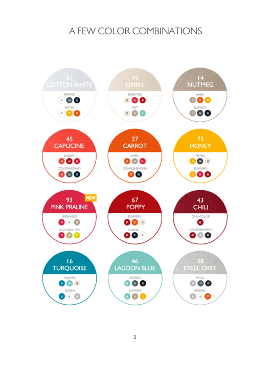 A Few Color Combinations Chart