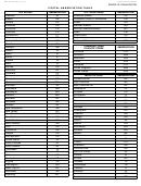 Form Boe-810-ctc - Postal Abbreviation Table