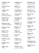 Spansh Verbs In English Word List Template