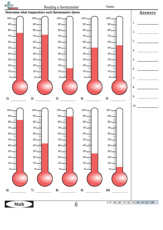 Reading A Thermometer Worksheet Template With Answer Key Printable Pdf  Download