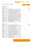 Vocabulary For Standardized Tests Word List 11 Template