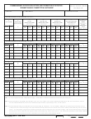 Dd Form 2942-1 - Commissioned Officer Selection And Promotion Statistics - Promotions By Competitive Category