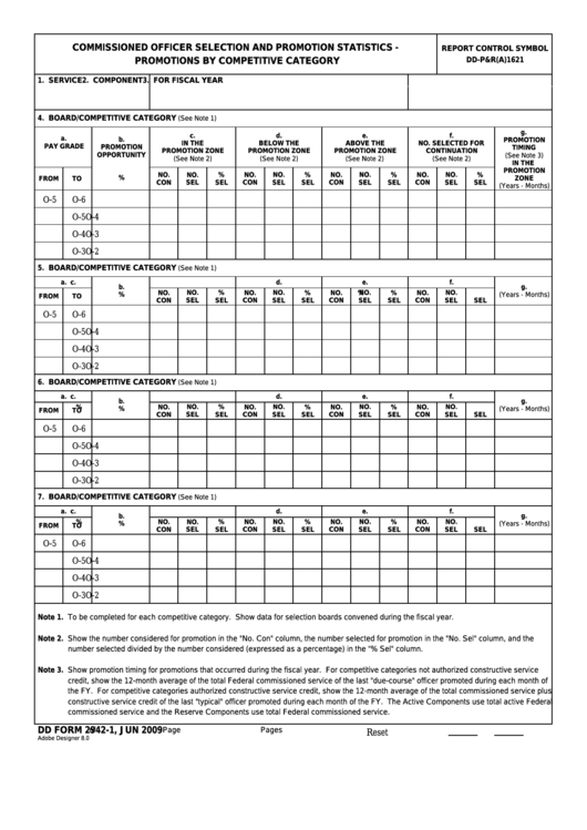 Fillable Dd Form 2942-1 - Commissioned Officer Selection And Promotion Statistics - Promotions By Competitive Category Printable pdf