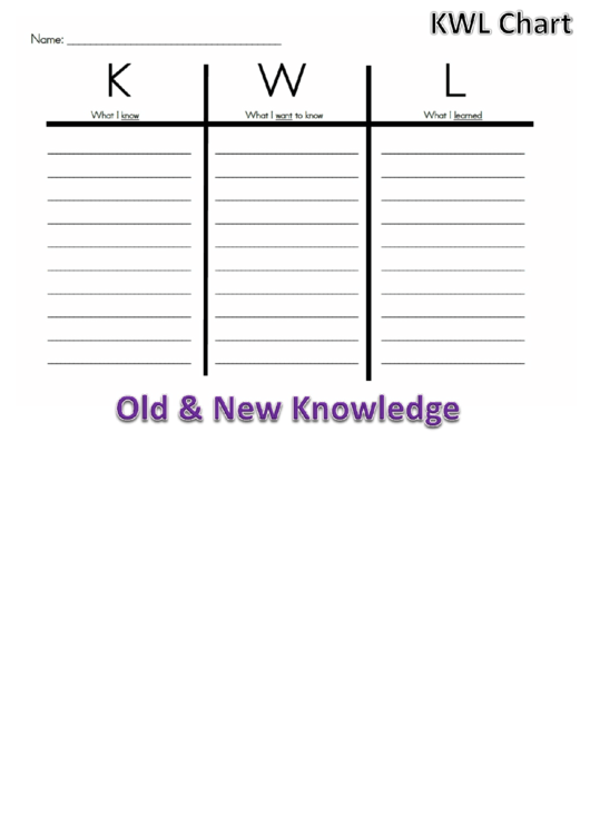 Black & White Kwl Chart Printable pdf