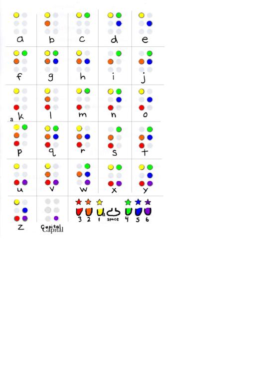 Braille Alphabet Chart Full Color Printable Pdf Download