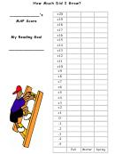Map Test Reading Score Tracker Template
