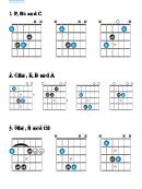 Various Guitar Chord Chart