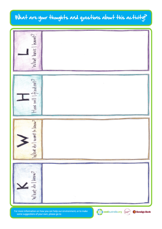 Activity Kwhl Chart Template