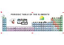 Periodic Table Of The Elements - Color