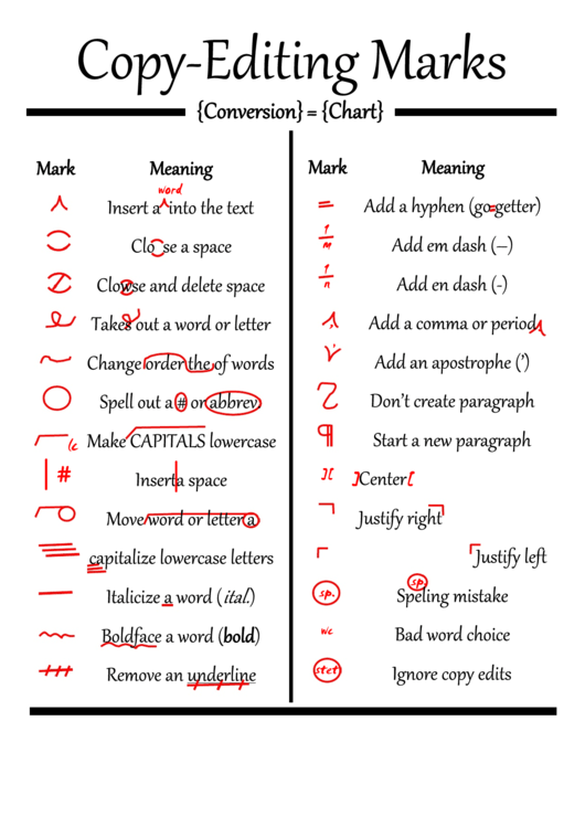 copy editing marks cheat sheet printable pdf download