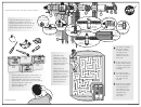 Space Station Activity Sheet