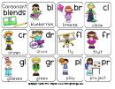 English Consonant Blends Chart