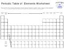 Periodic Table Of Elements Worksheet Printable pdf