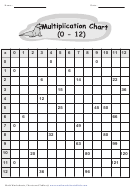 Multiplication Chart 0-12 With Answers