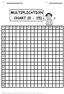 Multiplication Chart (0-15) Worksheet With Answers