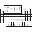 Periodic Table Of Ions Template