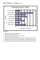 Bar Graph Crisp Survey Worksheet