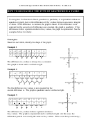 Linear/quadratic/exponential Tables Worksheet With Answer Key