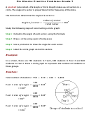 Pie Charts Worksheet With Answers - Grade 7, Muhammad Javed Iqbal