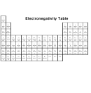 Electronegativity Table Chart Of Elements