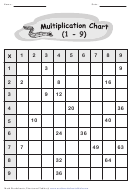 Multiplication Chart (1-9) Worksheet With Answer Key