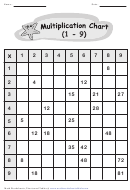 Multiplication Chart 1-9 Worksheet With Answer Key