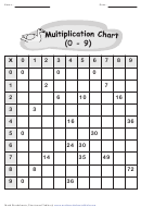 Multiplication Chart (0-9) Worksheet With Answer Key