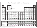 The Periodic Table Of Elements Template Printable pdf