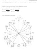 Math 122: Unit Circle Practice - Table Of Trigonometric Values Chart