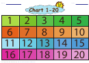 Number Chart 1-20